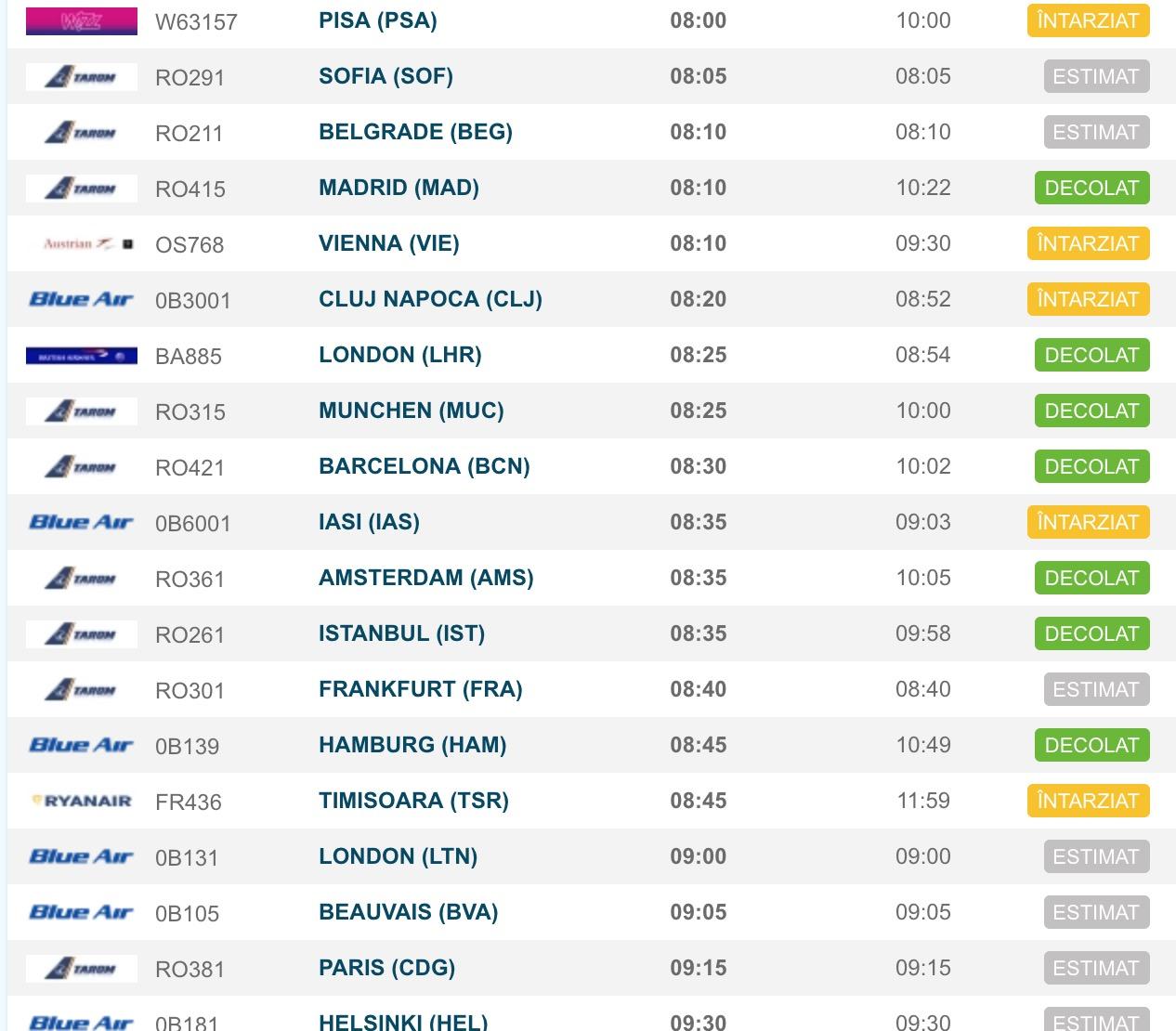 Lista zborurilor întârziate de pe Aeroportul Otopeni 23 martie plecări