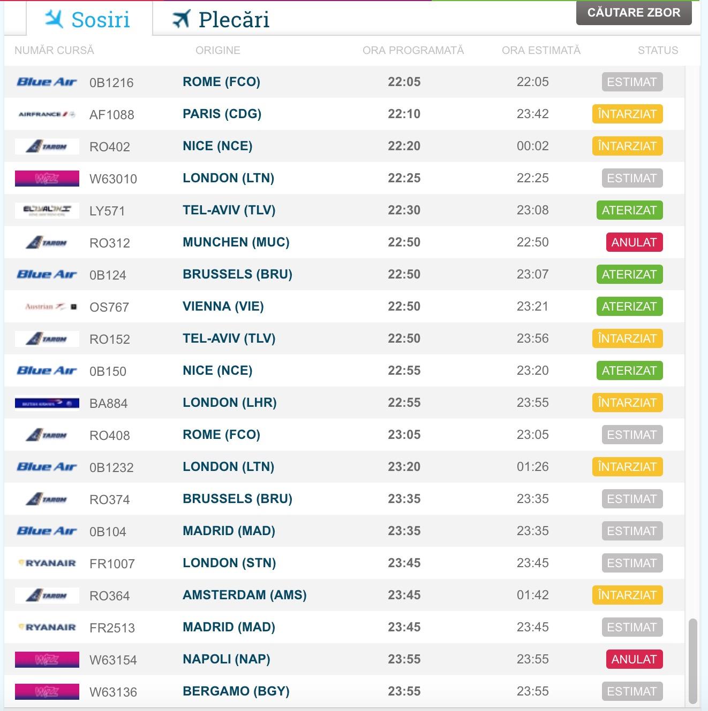 Situația zborurilor de pe Aeroportul Otopeni, actualizată. 4 zboruri anulate si 25 zboruri întârziate